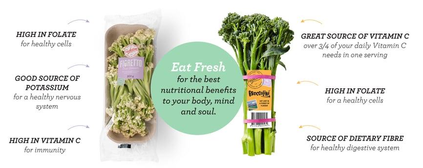 CEO-Blog_nutritional-benefits-Eat-Fresh 2
